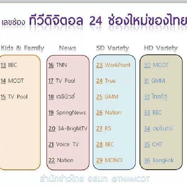 หมายเลขช่องทีวีดิจิตอล 24 ช่องใหม่ของไทย