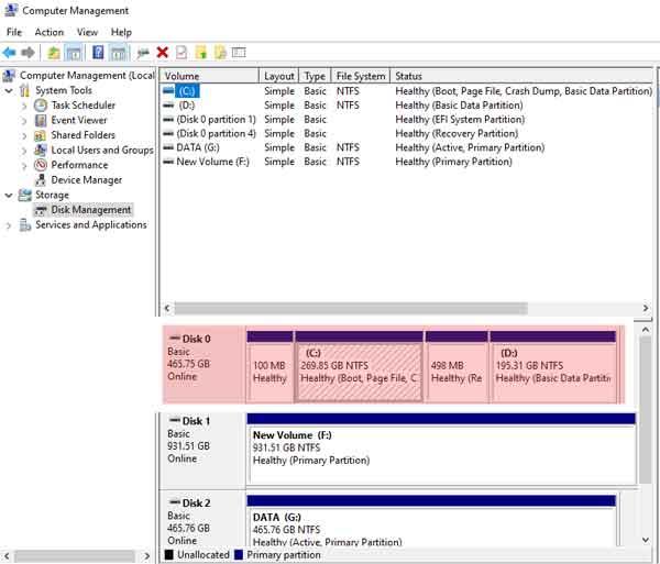 Disk Management Disk 0