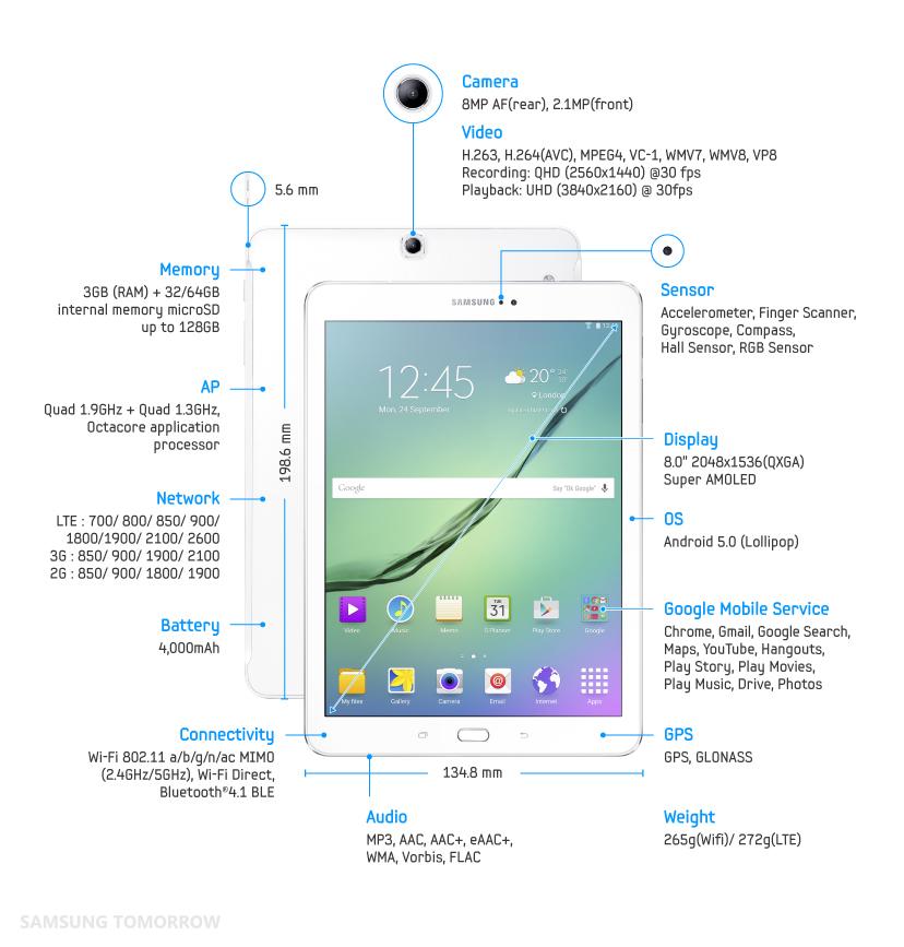 Samsung Galaxy Tab S2 ขนาดหน้าจอ 8 นิ้ว
