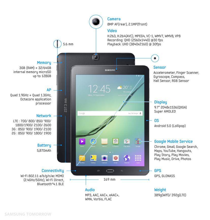 Galaxy Tab S2 ขนาด 9.7 นิ้ว