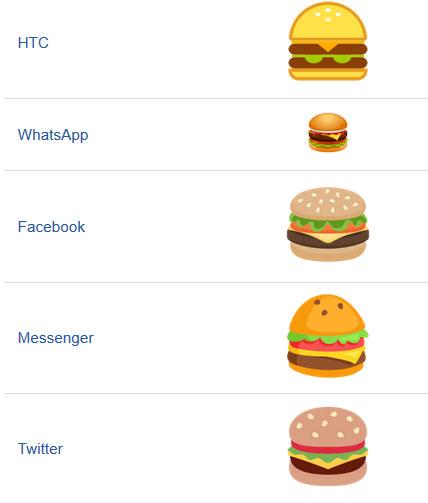 Emoji Hamburger