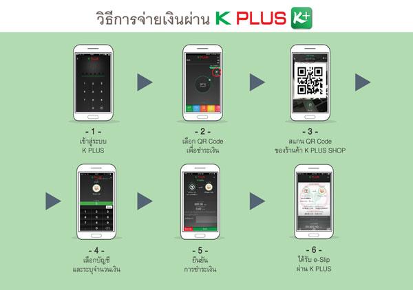 K PLUS K+
