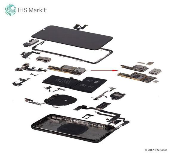 ชิ้นส่วน iPhone X