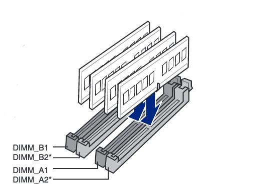 RAM 4 Slot