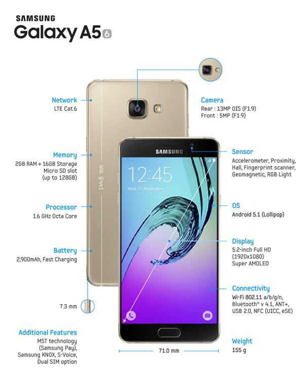 Samsung Glaxy A5