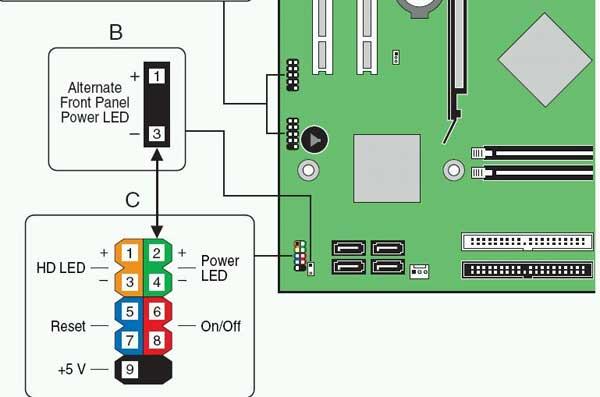 System Panel Header