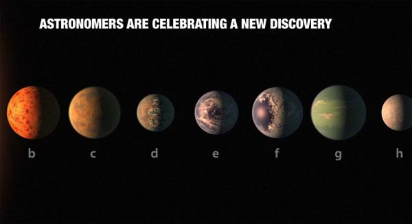 ค้นพบดาวเคราะห์นอกระบบ TRAPPIST-1
