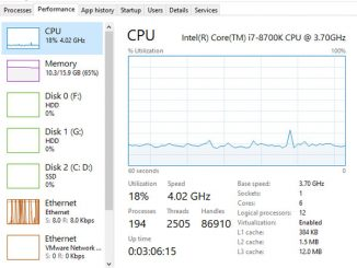 Task Manager Performance CPU