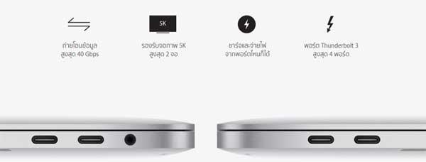 USB-C Thunderbolt 3
