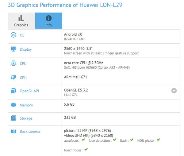 Huawei LON-L29