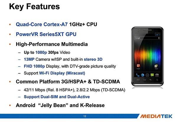 สเปค Alcatel One Touch Scribe HD