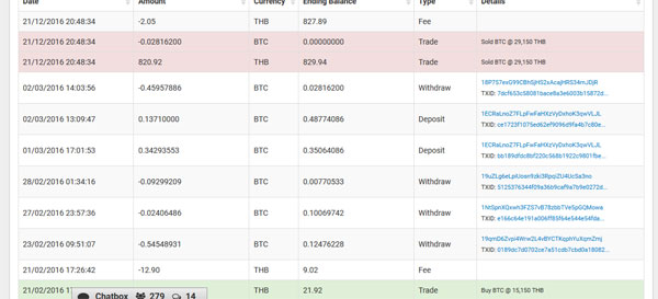 เราสามารถโอน bitcoin ให้กันไปมาได้ เหมือนกับการโอนเงินผ่านธนาคาร