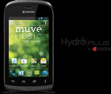Kyocera Hydro Plus