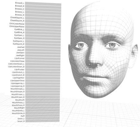 3D sensor Animoji