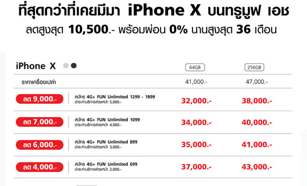 ราคา iPhone X  เครื่องทรู โปรโมชั่นพร้อมแพ็กเกจต่างๆ