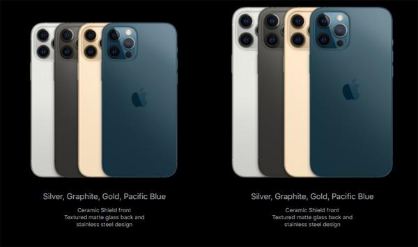 iPhone 12 Pro vs iPhone 12Pro Max