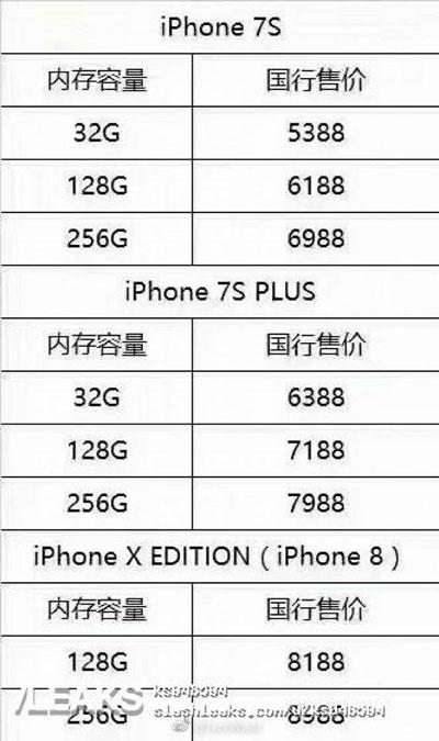 ราคา iPhone 8 จีน