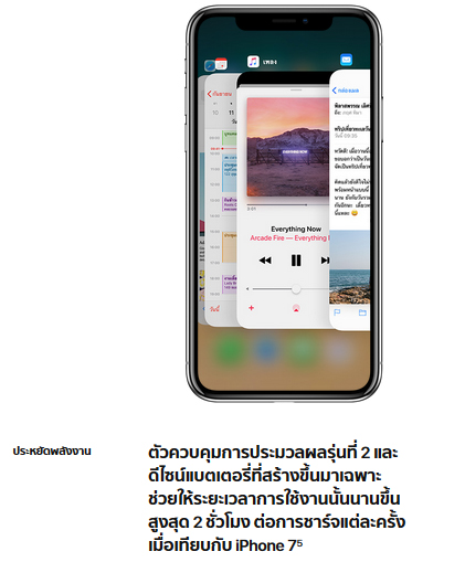ตัวควบคุมการประมวลผลรุ่นที่ 2 และ ดีไซน์แบตเตอรี่ที่สร้างขึ้นมาเฉพาะ ช่วยให้ระยะเวลาการใช้งานนั้นนานขึ้น สูงสุด 2 ชั่วโมง ต่อการชาร์จแต่ละครั้ง เมื่อเทียบกับ iPhone 7