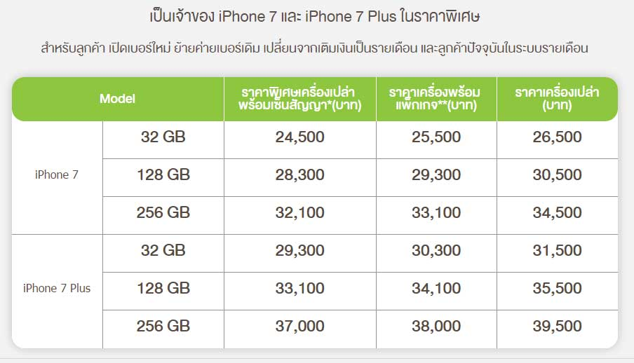 iphone-7-ais