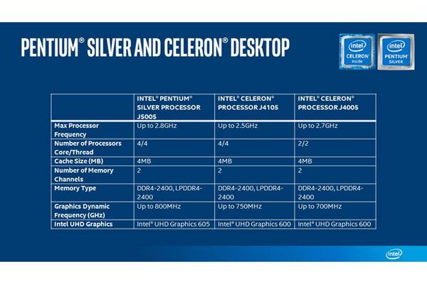 pentium silver and celeron desktop