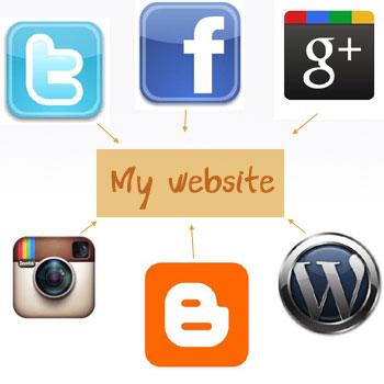 social media channal