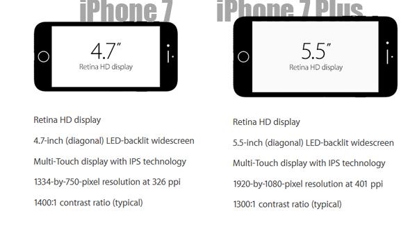 สเปค iPhone 7 และ iPhone 7 Plus