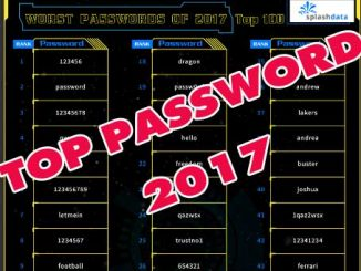 top password 2017