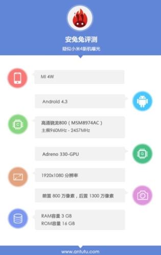 สเปค Xiaomi MI4